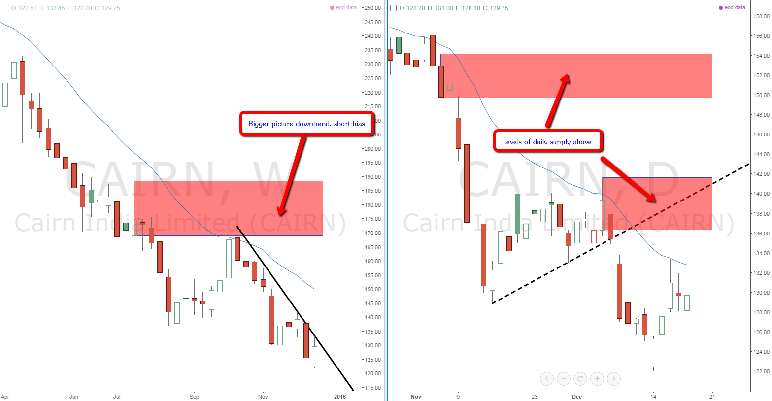cairn_daily
