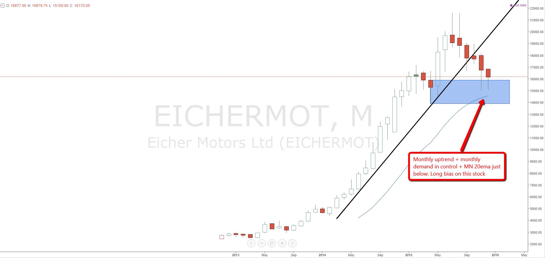 eichermot_mn