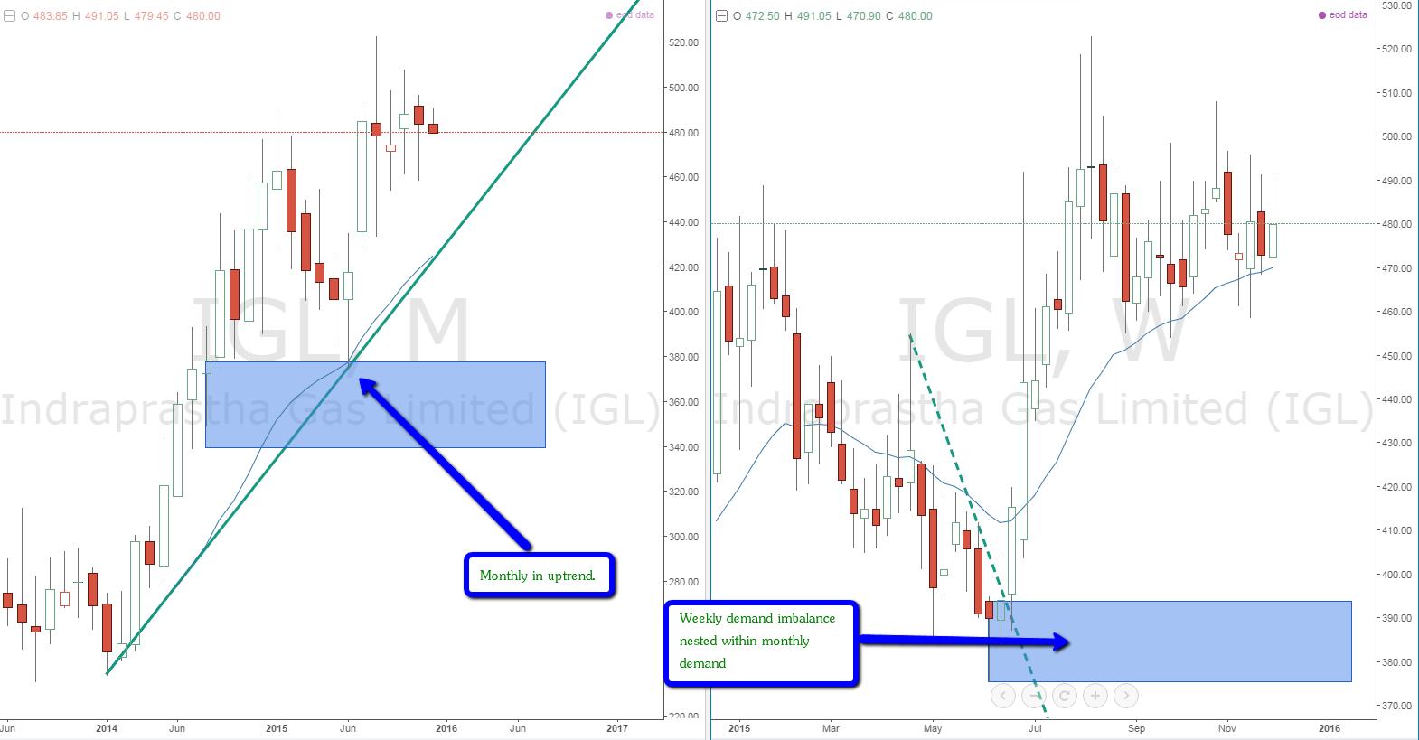 igl_monthly