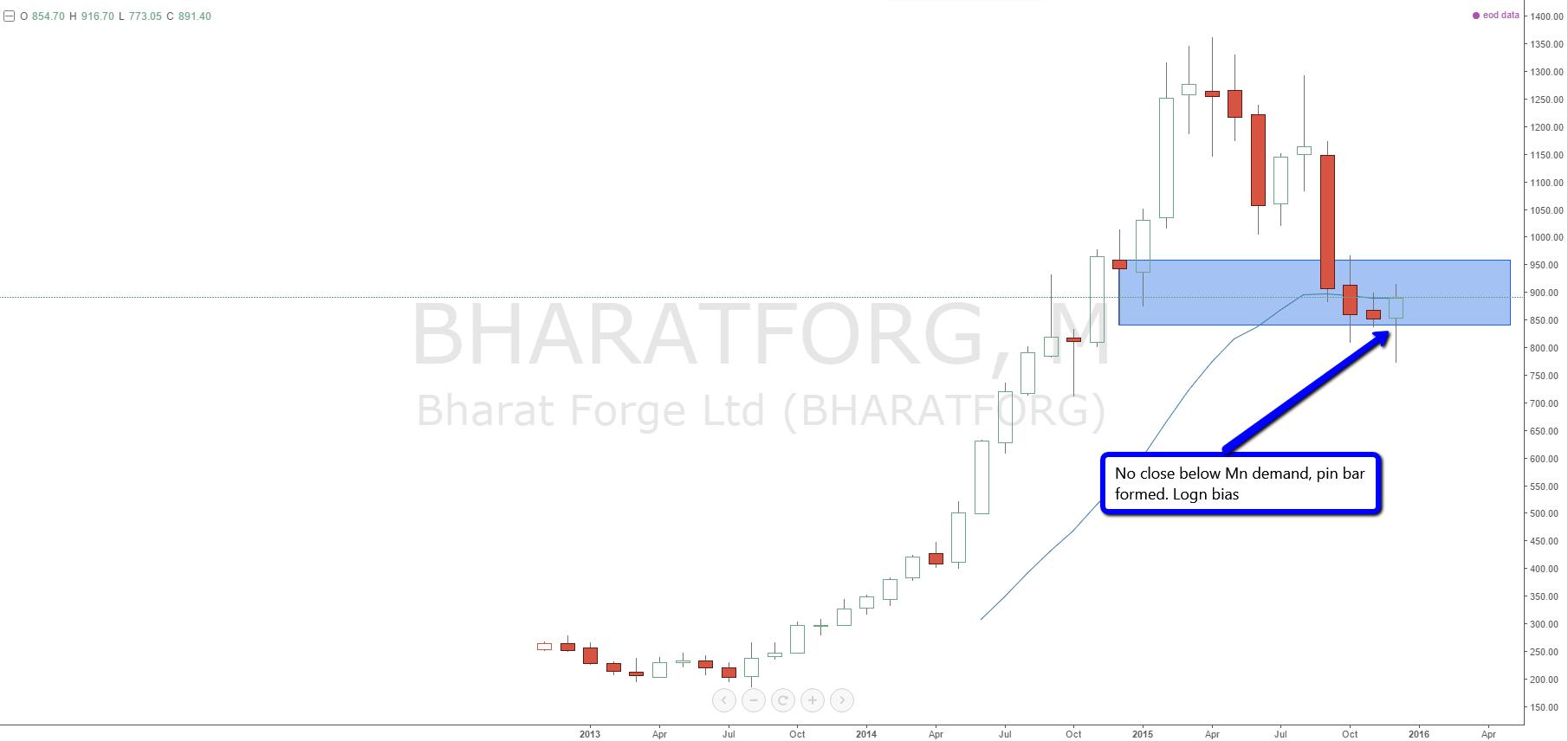 bharatforg_mn