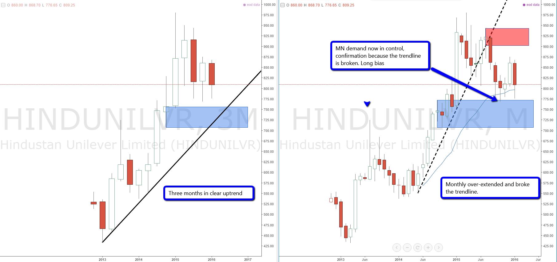 hindun_htf