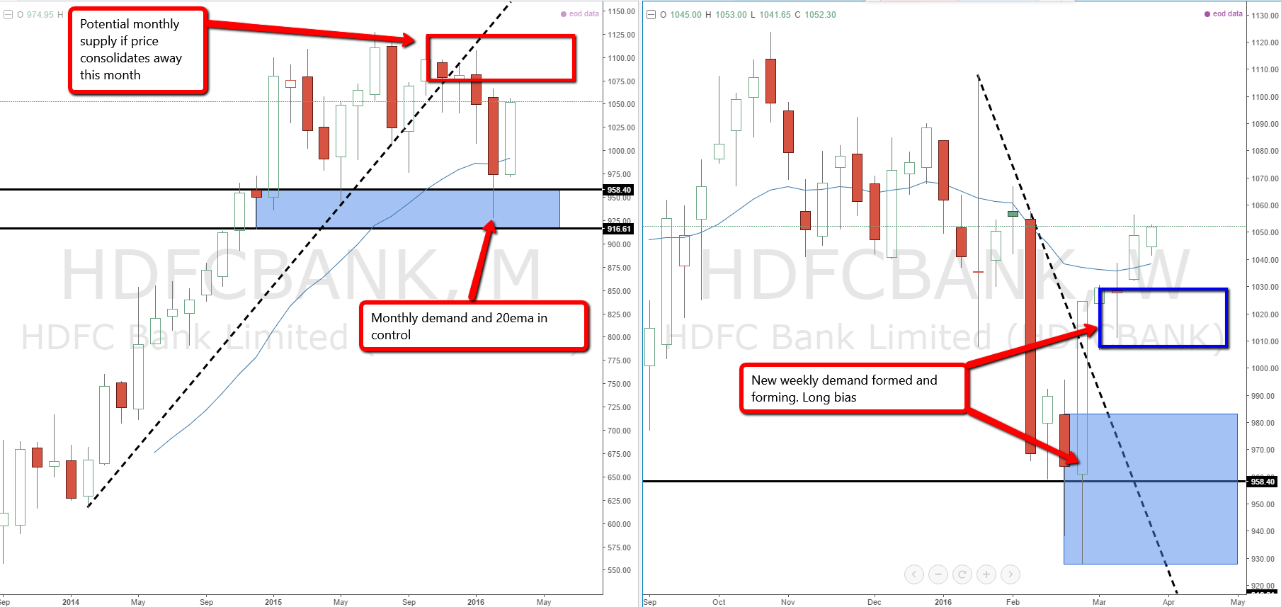 hdfc_bank_mnwk