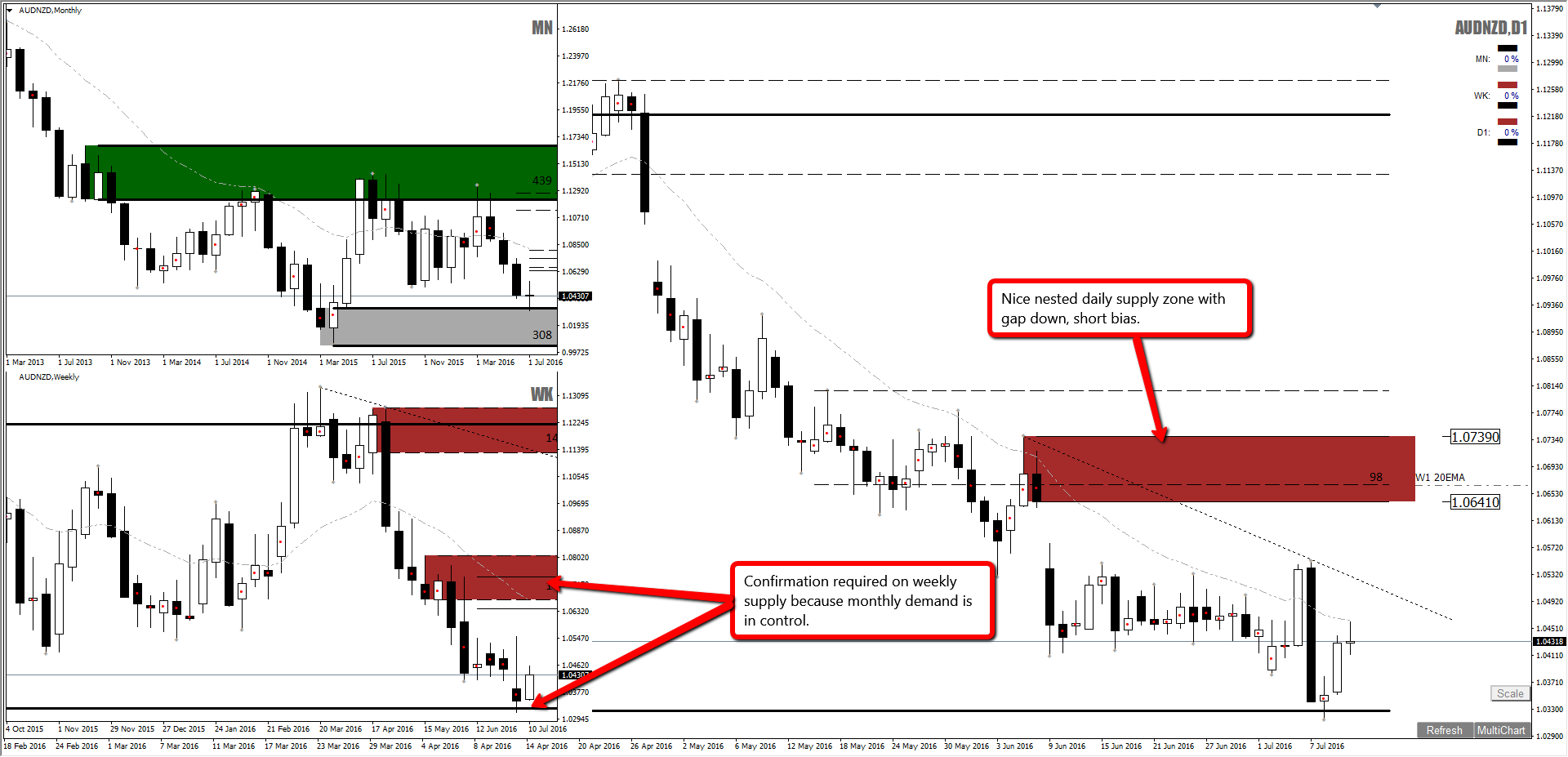 Set and forget forex strategy