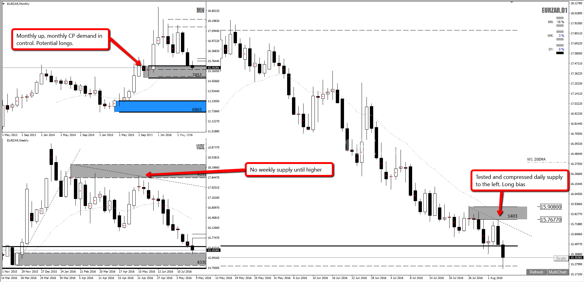 Forex set and forget