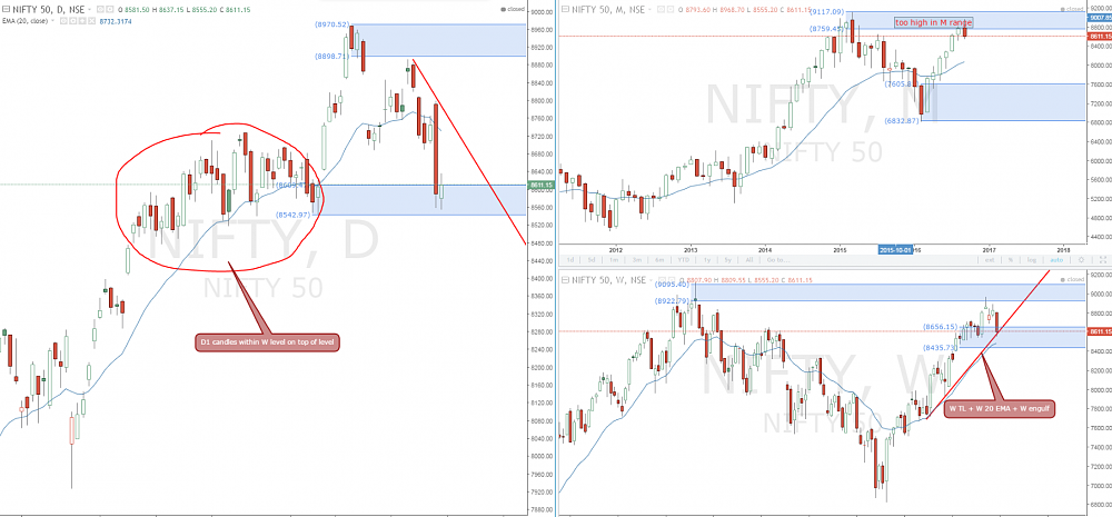 nifty_index