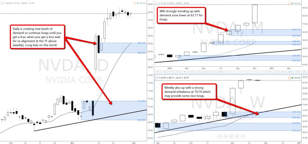 1_nvidia_us_stock_long_demand
