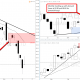 1_alibaba_uptrend_demand_monthly