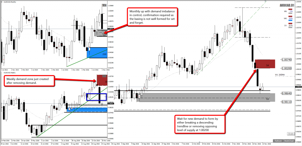 Forex control center crack