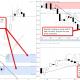 1_caterpillar_us_stock_uptrend_demand