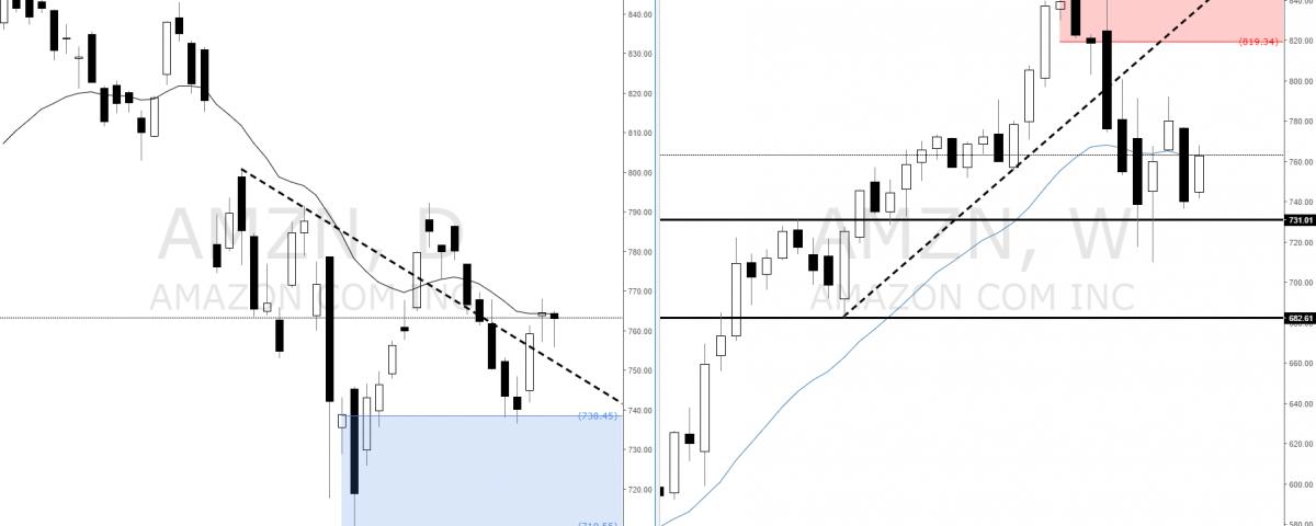 amazon_stock_us_demand_long
