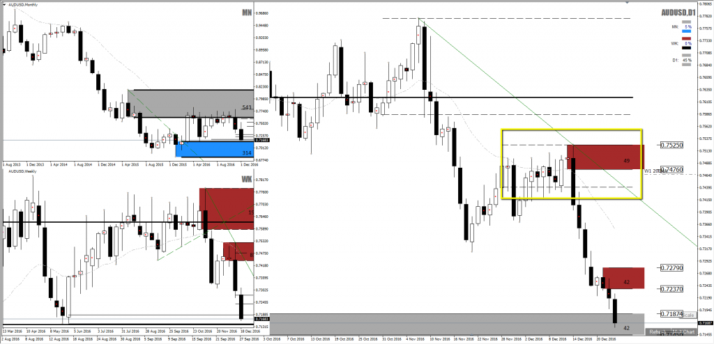 forex_audusd_shorts_supply