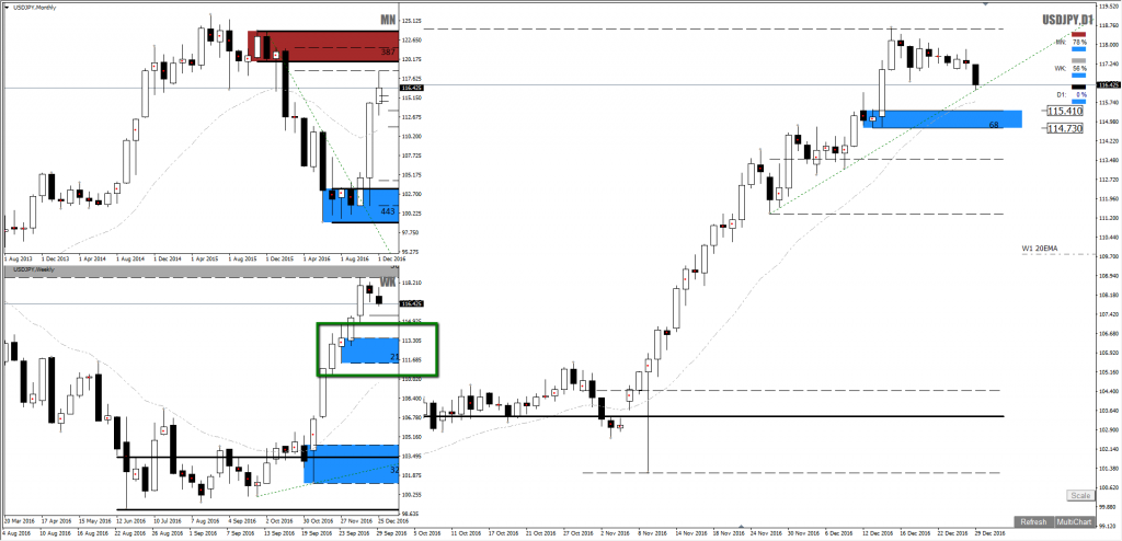 forex_usdjpy_demand_long