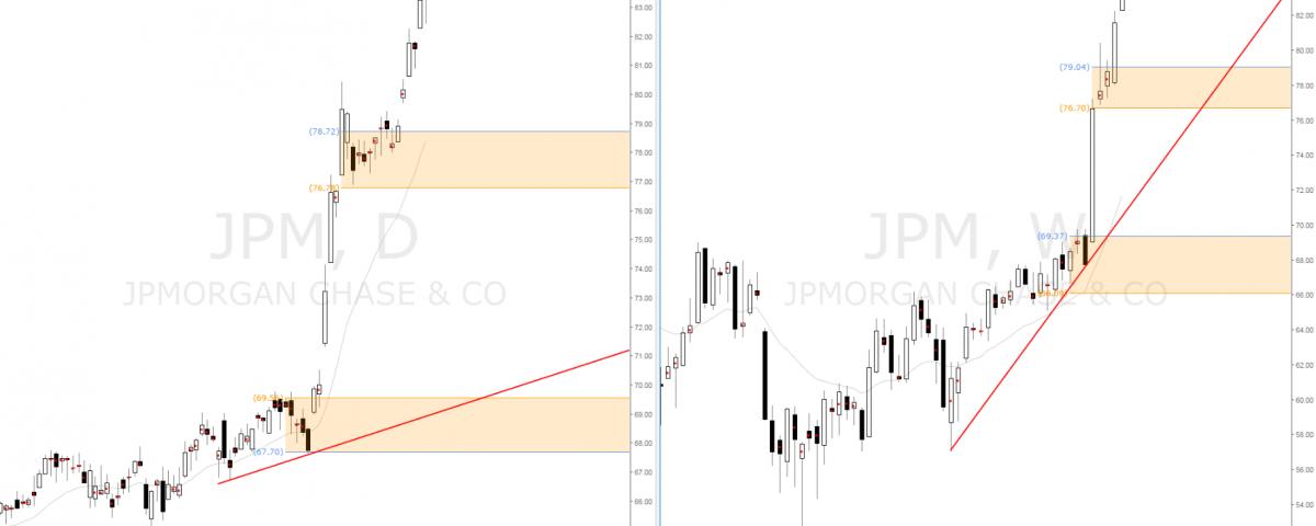 jpmorgan_demand_levels