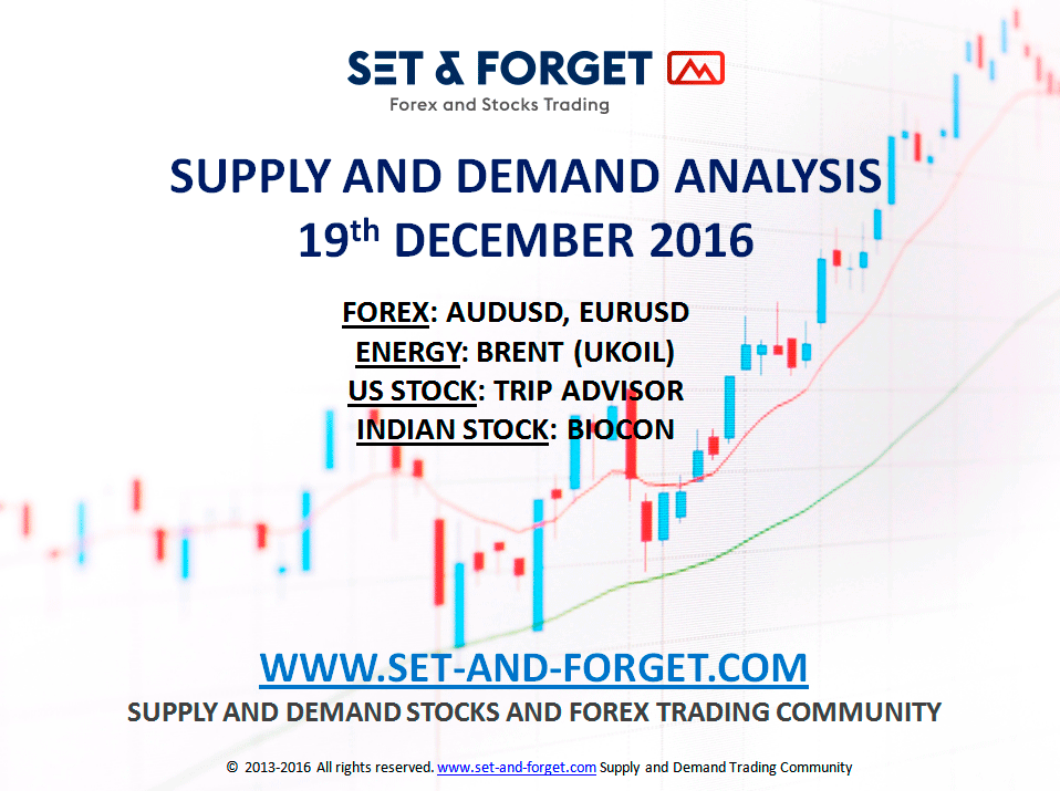 Video - Set & Forget Forex Trading with Price Action ...