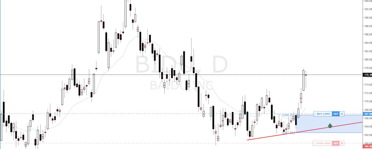baidu_daily_demand_level_imbalance