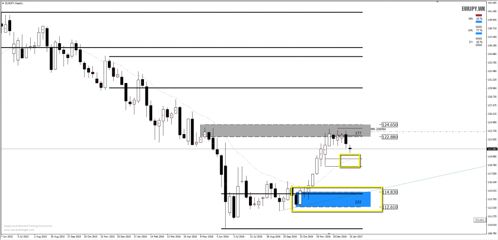 eurjpy_forex_demand