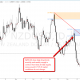 nzdusd_daily_supply_imbalance