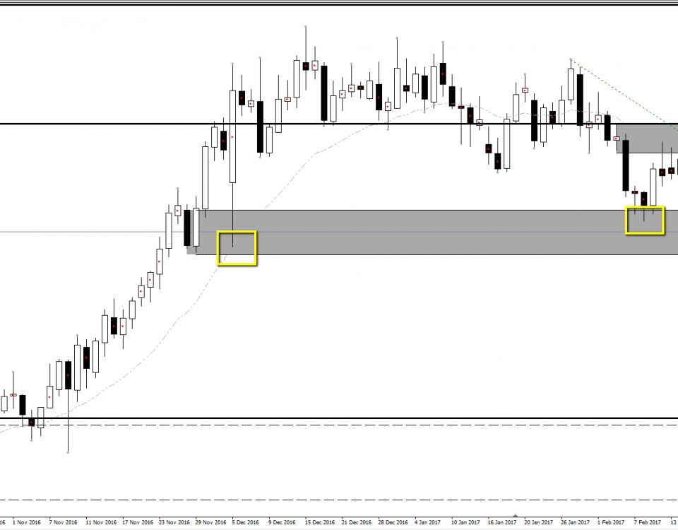 eurjpy_forex_supply_shorts