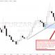 eurzar_three_months_demand