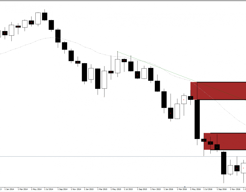 gbpusd_monthly_supply_shorts